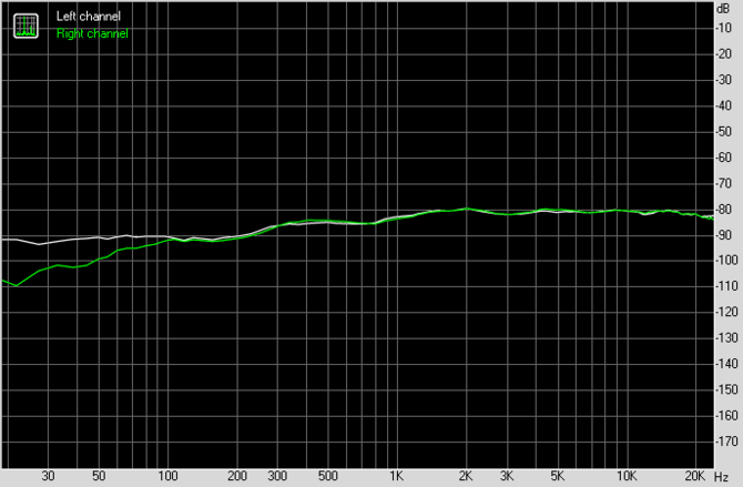 Test karty dźwiękowej Creative Sound Blaster AE-7. Jak to brzmi! [46]