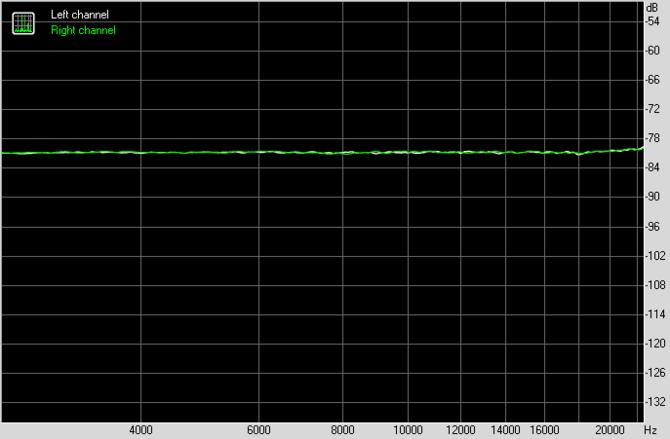 Test karty dźwiękowej Creative Sound Blaster AE-7. Jak to brzmi! [47]