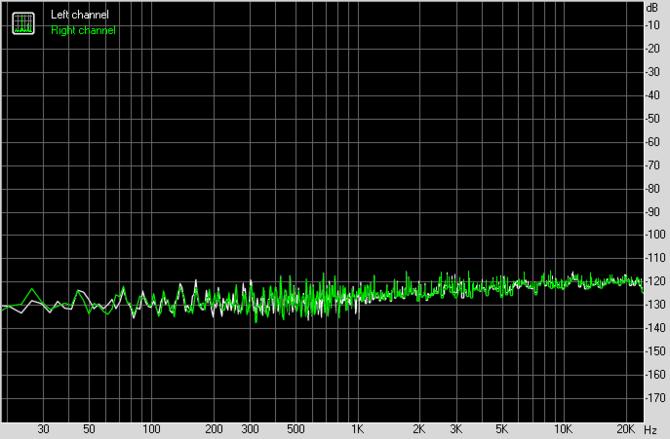 Test karty dźwiękowej Creative Sound Blaster AE-7. Jak to brzmi! [63]