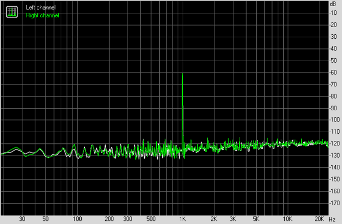 Test karty dźwiękowej Creative Sound Blaster AE-7. Jak to brzmi! [64]