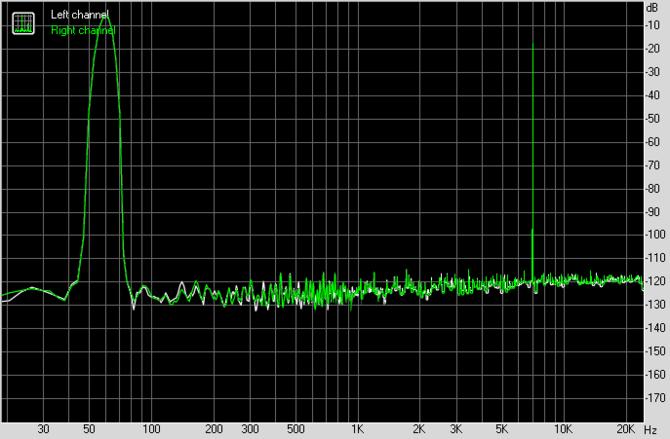 Test karty dźwiękowej Creative Sound Blaster AE-7. Jak to brzmi! [66]