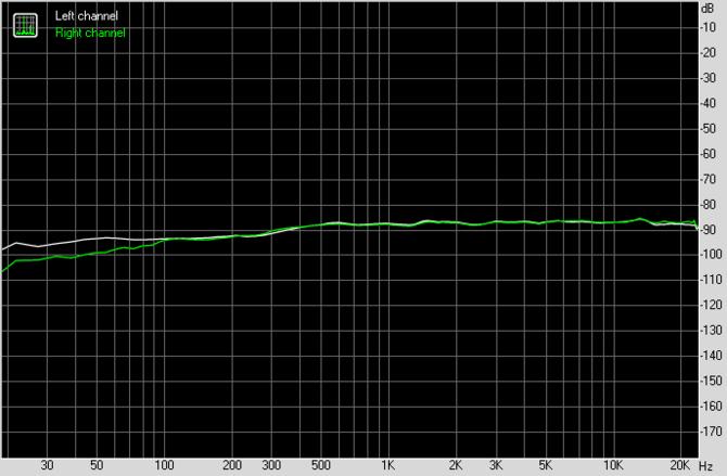 Test karty dźwiękowej Creative Sound Blaster AE-7. Jak to brzmi! [67]