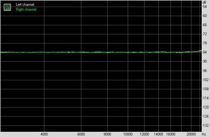 Test karty dźwiękowej Creative Sound Blaster AE-7. Jak to brzmi! [68]