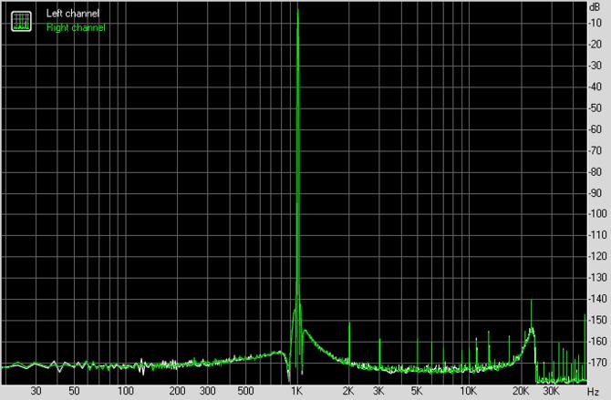Test karty dźwiękowej Creative Sound Blaster AE-7. Jak to brzmi! [72]