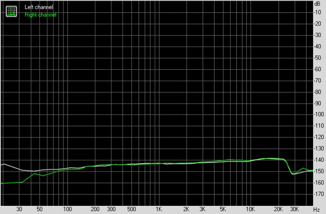 Test karty dźwiękowej Creative Sound Blaster AE-7. Jak to brzmi! [74]