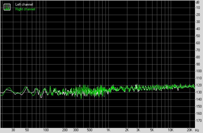 Test karty dźwiękowej Creative Sound Blaster AE-7. Jak to brzmi! [84]
