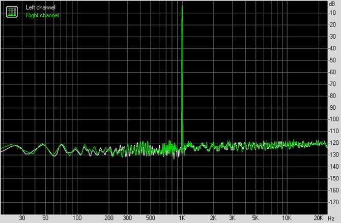 Test karty dźwiękowej Creative Sound Blaster AE-7. Jak to brzmi! [86]