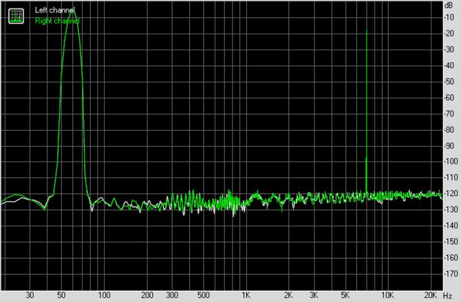 Test karty dźwiękowej Creative Sound Blaster AE-7. Jak to brzmi! [87]
