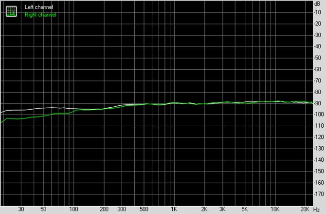 Test karty dźwiękowej Creative Sound Blaster AE-7. Jak to brzmi! [88]