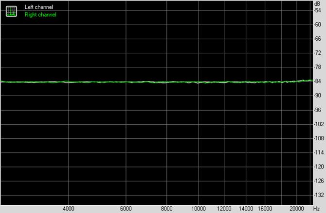 Test karty dźwiękowej Creative Sound Blaster AE-7. Jak to brzmi! [89]