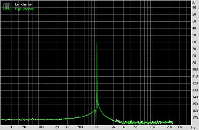 Test karty dźwiękowej Creative Sound Blaster AE-7. Jak to brzmi! [92]