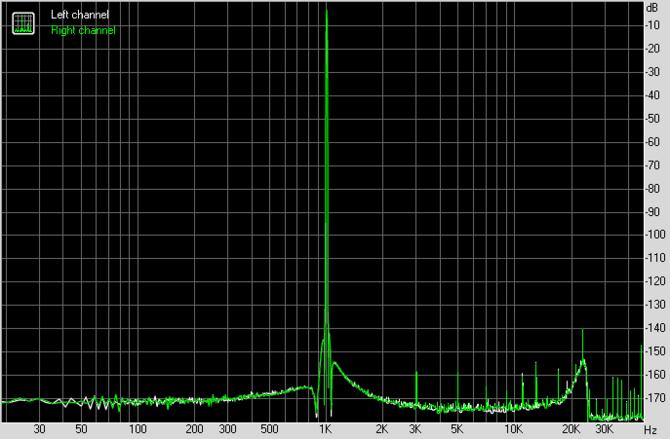Test karty dźwiękowej Creative Sound Blaster AE-7. Jak to brzmi! [93]