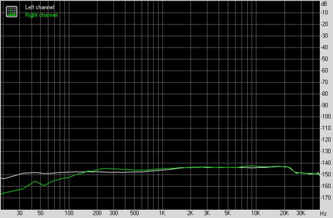 Test karty dźwiękowej Creative Sound Blaster AE-7. Jak to brzmi! [95]