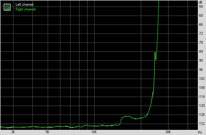 Test karty dźwiękowej Creative Sound Blaster AE-7. Jak to brzmi! [96]
