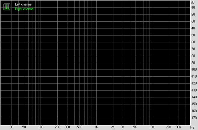 Test karty dźwiękowej Creative Sound Blaster AE-7. Jak to brzmi! [98]