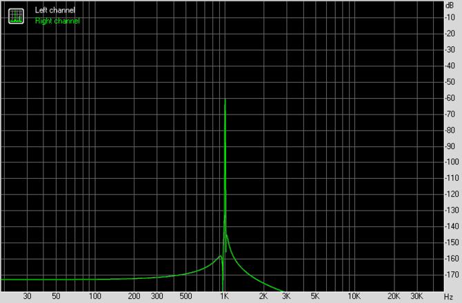 Test karty dźwiękowej Creative Sound Blaster AE-7. Jak to brzmi! [99]