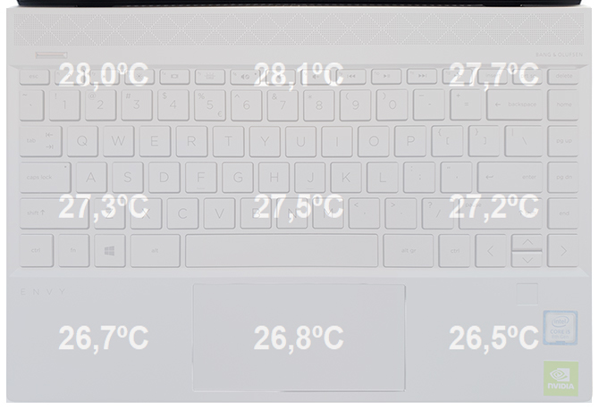 Test HP Envy 13 (2019) - piękny ultrabook z NVIDIA GeForce MX250 [36]
