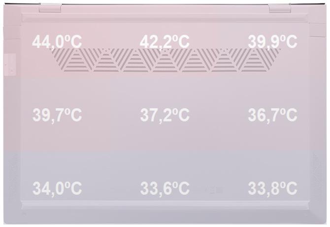 Test HP Envy 13 (2019) - piękny ultrabook z NVIDIA GeForce MX250 [39]