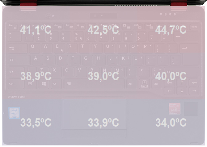 Test Fujitsu Lifebook U939X -  dopracowany sprzęt 2w1 dla biznesu [39]