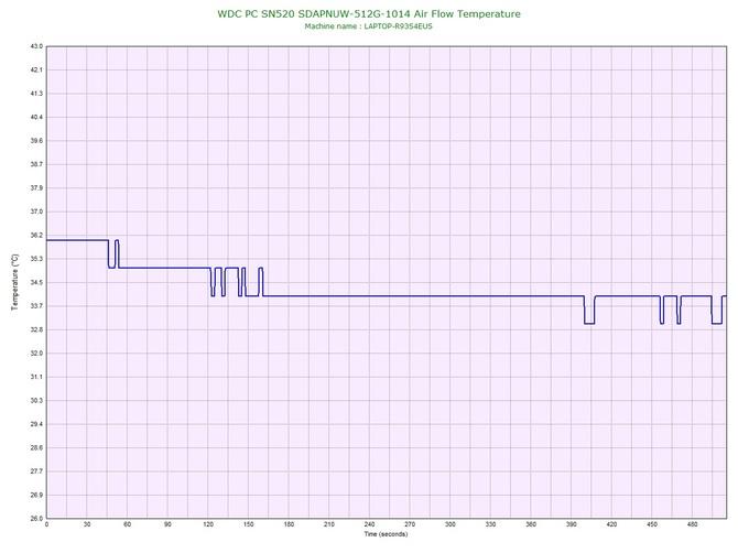 Test Acer Aspire 5 (2019) - multimedialny laptop z GeForce MX250 [42]