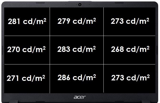 Test Acer Aspire 5 (2019) - multimedialny laptop z GeForce MX250 [8]