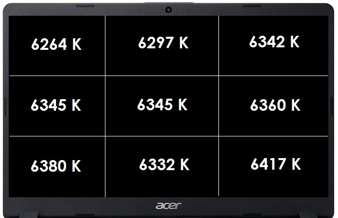 Test Acer Aspire 5 (2019) - multimedialny laptop z GeForce MX250 [9]