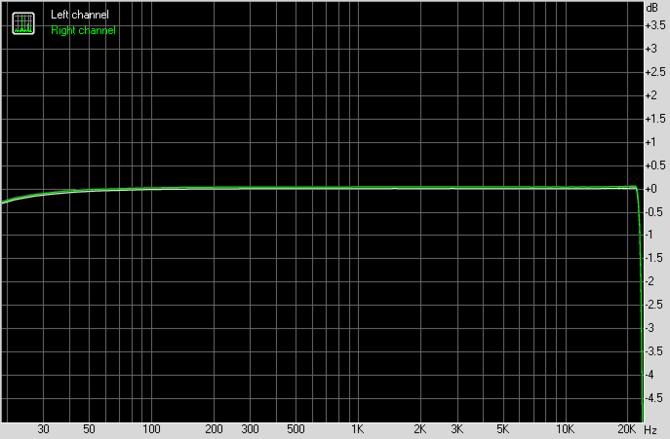 Test Creative Sound Blaster AE-9 - najlepsza karta dźwiękowa do PC [36]