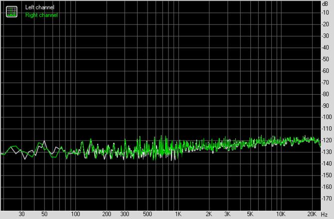 Test Creative Sound Blaster AE-9 - najlepsza karta dźwiękowa do PC [37]