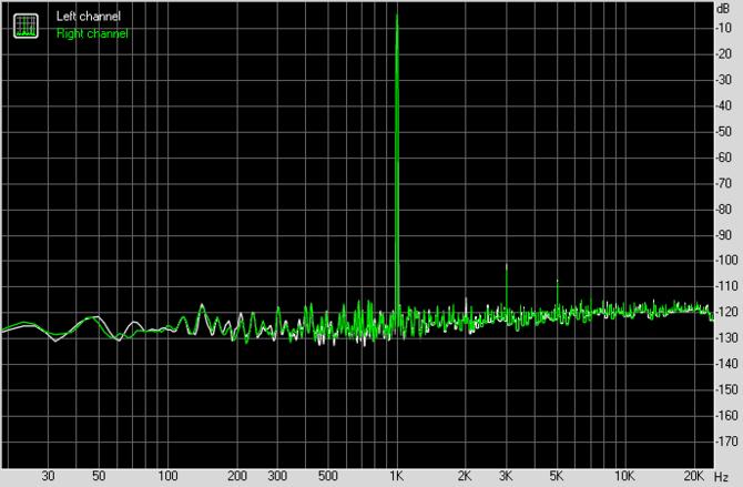 Test Creative Sound Blaster AE-9 - najlepsza karta dźwiękowa do PC [39]