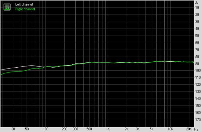 Test Creative Sound Blaster AE-9 - najlepsza karta dźwiękowa do PC [41]