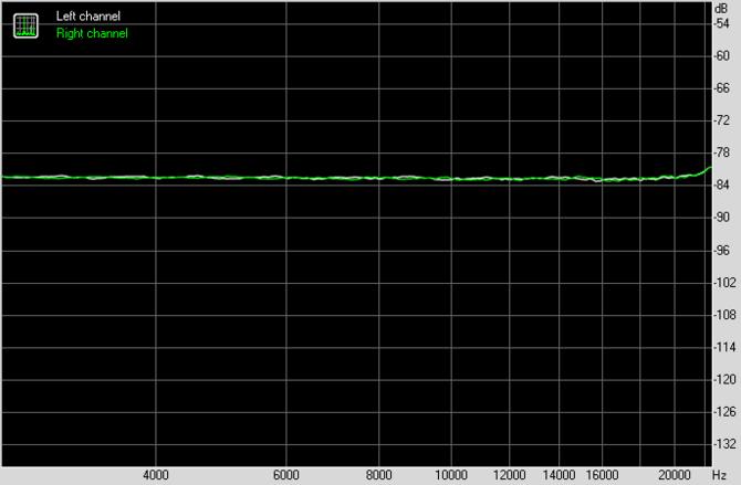Test Creative Sound Blaster AE-9 - najlepsza karta dźwiękowa do PC [42]
