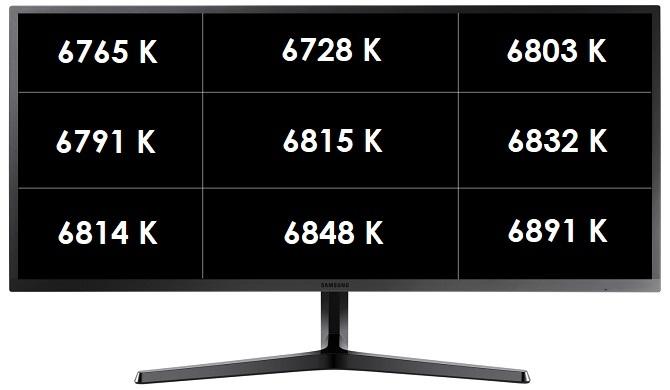 Monitor Samsung LS34J550 - Jak sprawuje się w wielozadaniowości? [8]
