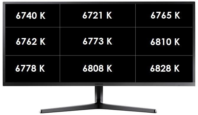 Monitor Samsung LS34J550 - Jak sprawuje się w wielozadaniowości? [10]