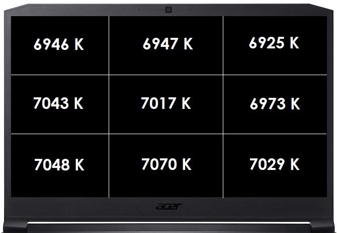 Test notebooka Acer Nitro 7 - nowość z NVIDIA GeForce GTX 1650 [10]