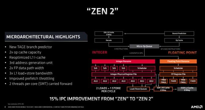 AMD Renoir - Charakterystyka architektury Zen 2 w notebookach [2]