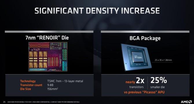 AMD Renoir - Charakterystyka architektury Zen 2 w notebookach [4]
