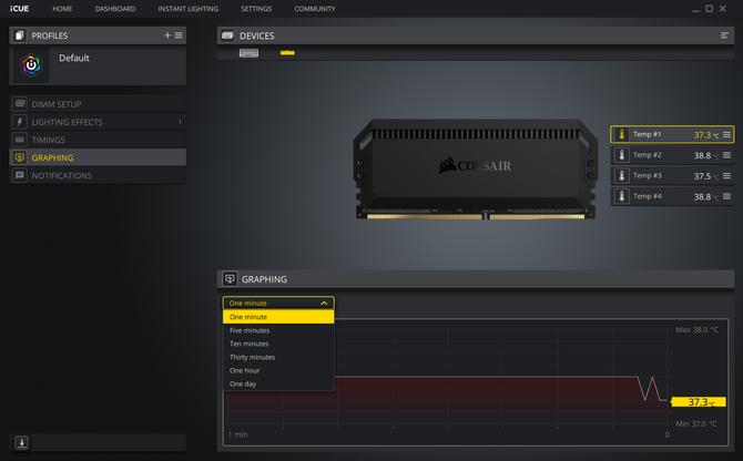 Jaka pamięć RAM do Intel Core i5-10600K? Test DDR4 2133-4000 MHz [6]