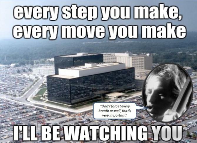 Prywatność - skarb utracony na rzecz utopii [5]