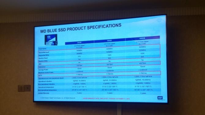 Western Digital wchodzi na rynek SSD oraz odświeża Passporty [12]