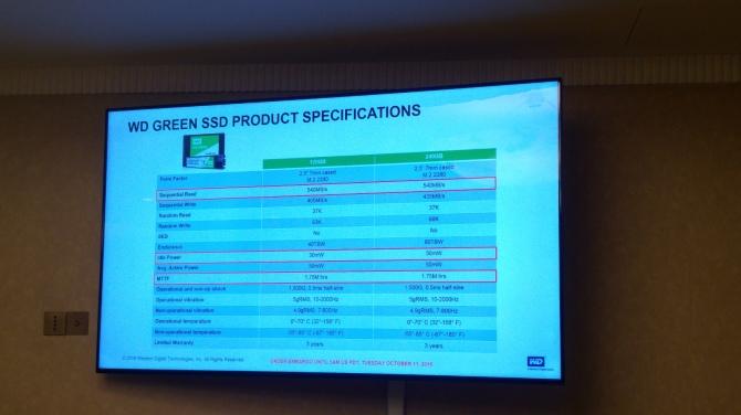 Western Digital wchodzi na rynek SSD oraz odświeża Passporty [9]
