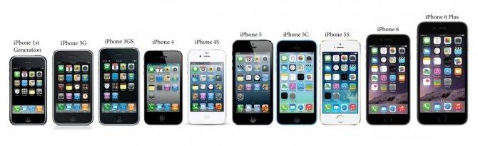 Apple iPhone 8 - czyli jak wrócić na właściwe tory [4]