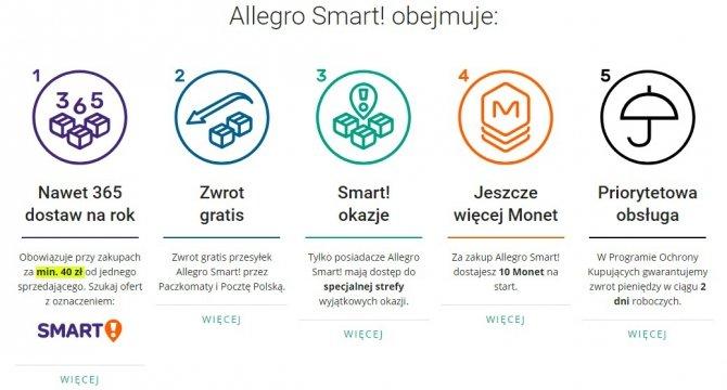 Zanim kupisz Allegro Smart, czyli słów kilka o tym, jak nie dać się wrobić [2]