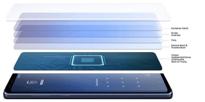 Samsung Hack-a-Phone: bezpieczeństwo danych w smartfonach [6]