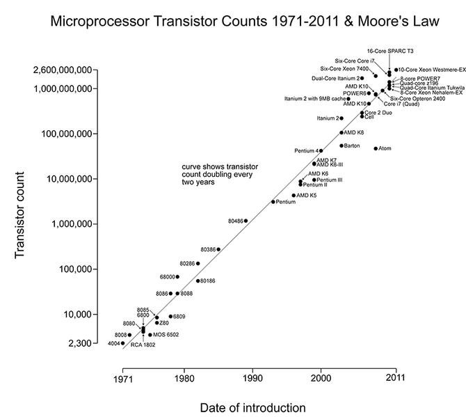 Pamiętacie Intel Pentium III? Pierwszy model pojawił się 20 lat temu [2]