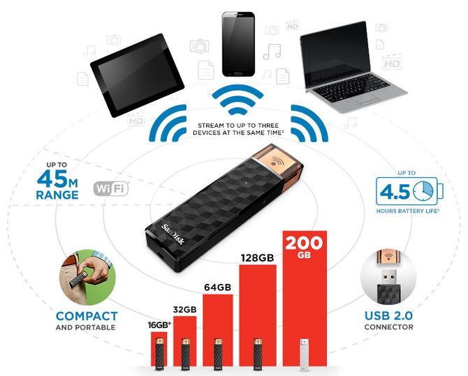 SanDisk Connect Wireless - pendrive z modułem WiFi [3]