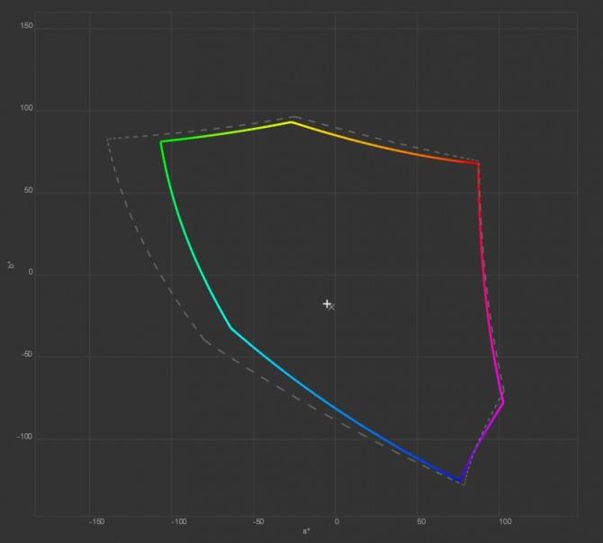 Samsung C24FG70FQU - 144 Hz, Quantum Dot, FreeSync i matryca [2]