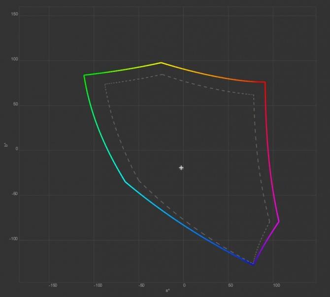 Samsung C24FG70FQU - 144 Hz, Quantum Dot, FreeSync i matryca [11]