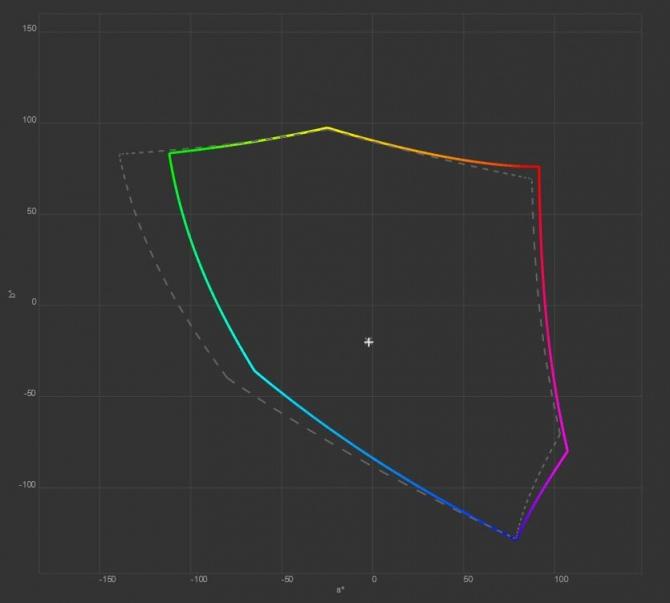 Samsung C24FG70FQU - 144 Hz, Quantum Dot, FreeSync i matryca [14]