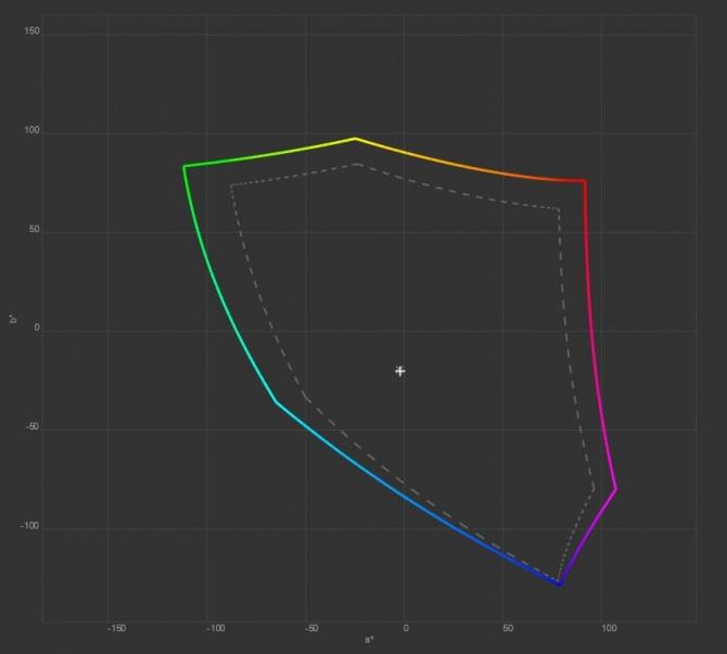 Samsung C24FG70FQU - 144 Hz, Quantum Dot, FreeSync i matryca [15]