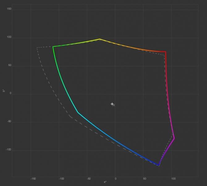 Samsung C24FG70FQU - 144 Hz, Quantum Dot, FreeSync i matryca [18]